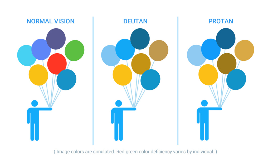 Enchrima graphic for color blindness.